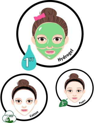 Woman's Hydrogel Mask