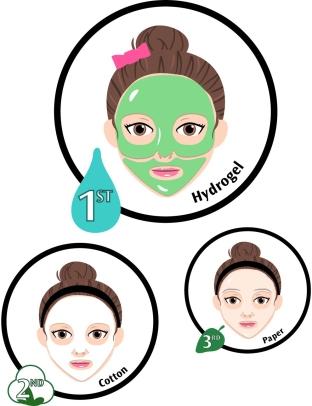 Woman's Hydrogel Mask